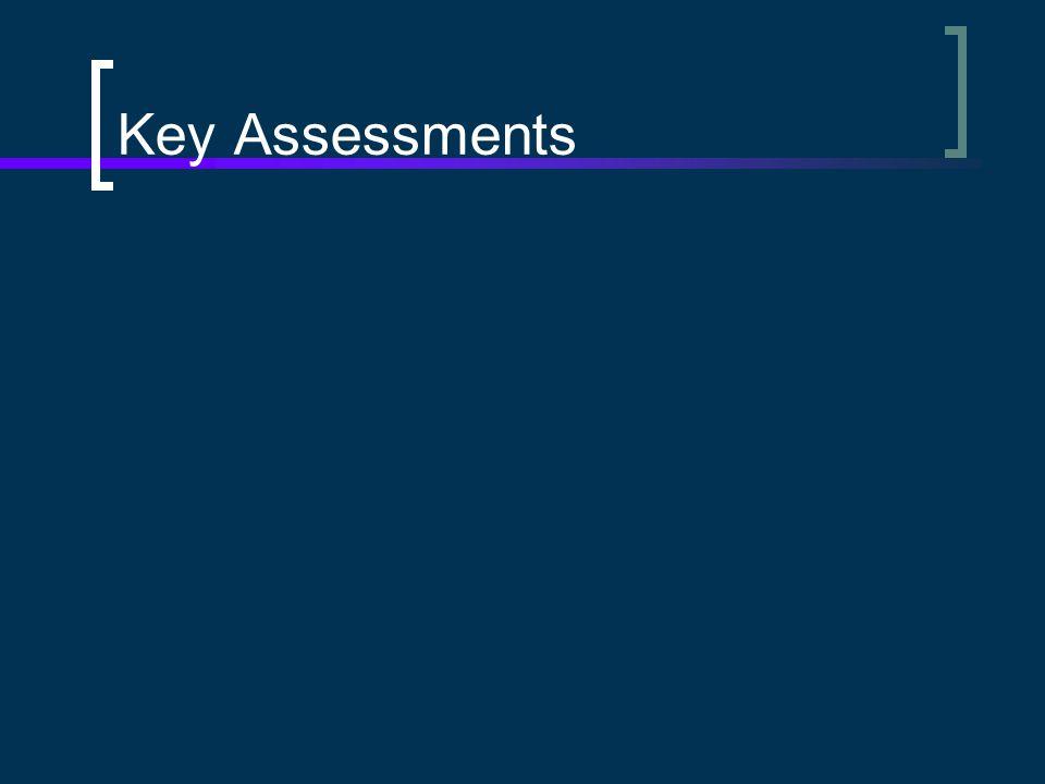 Key Assessments