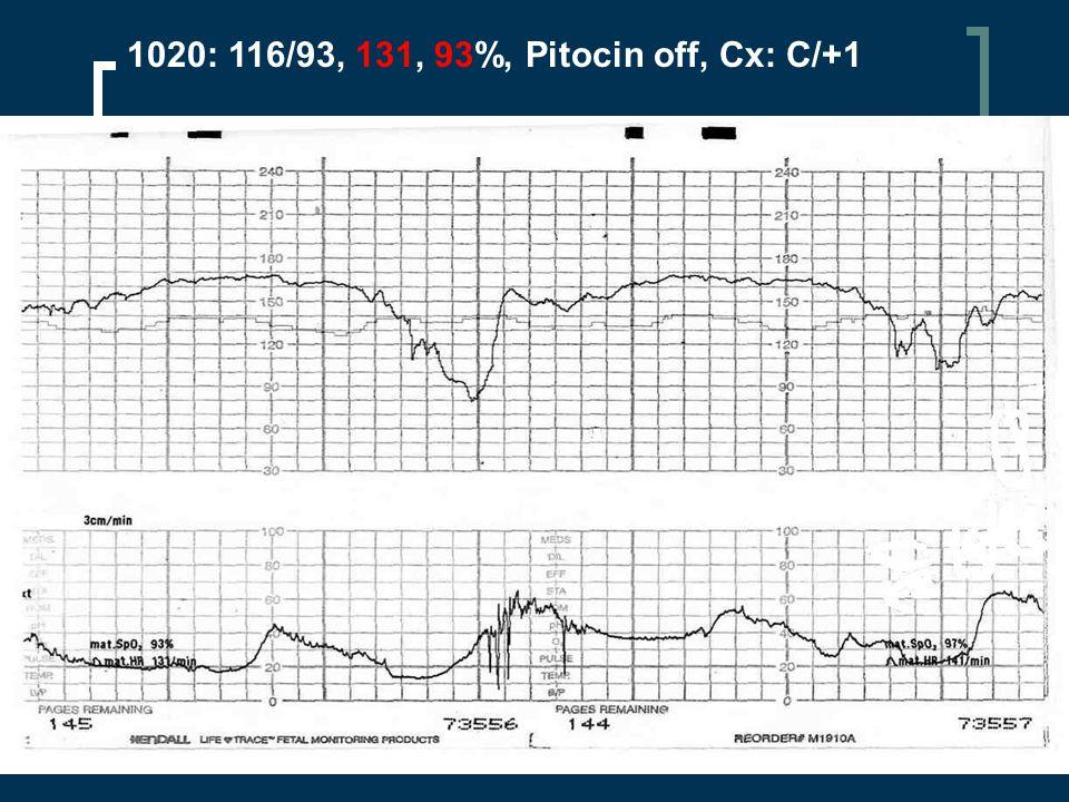 1020: 116/93, 131, 93%, Pitocin off, Cx: C/+1