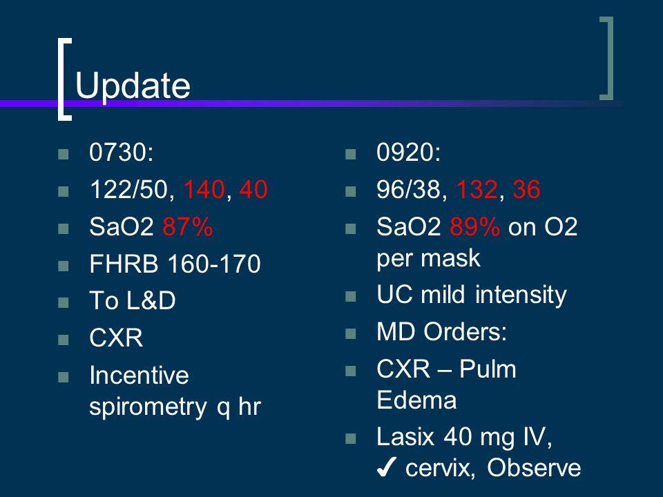 Update 0730: 122/50, 140, 40 SaO2 87% FHRB 160-170 To L&D CXR Incentive spirometry q hr 0920: 96/38, 132, 36 SaO2 89% on O2 per mask UC mild intensity MD Orders: CXR – Pulm Edema Lasix 40 mg IV, ✔ cervix, Observe
