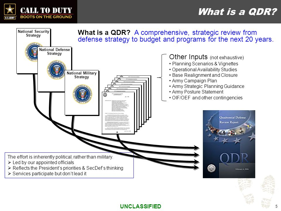 QDR Process What it is: The Secretary of Defense's strategy & direction for the Armed Forces for the next 20 years Identification of leading edge investments The Secretary of Defense's objectives & priorities (top-down direction) What it isn't: Comprehensive list of decisions Programmatic or budget guidance A consensus document (bottom-up process) or a compilation of Service / Agency quadrennial defense reviews StrategyResources UNCLASSIFIED 6