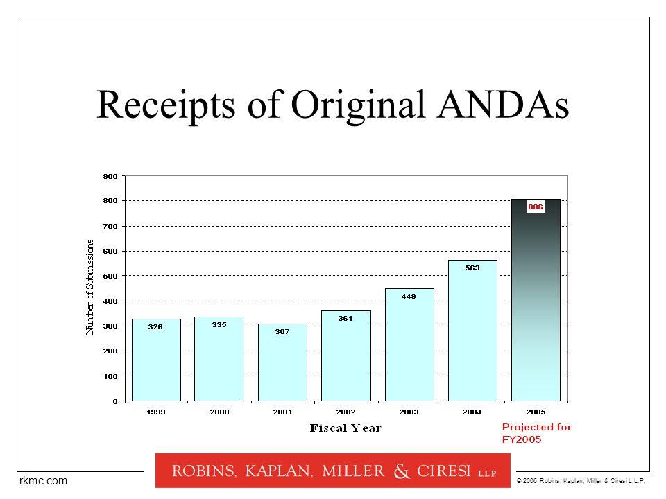 © 2006 Robins, Kaplan, Miller & Ciresi L.L.P. rkmc.com Receipts of Original ANDAs