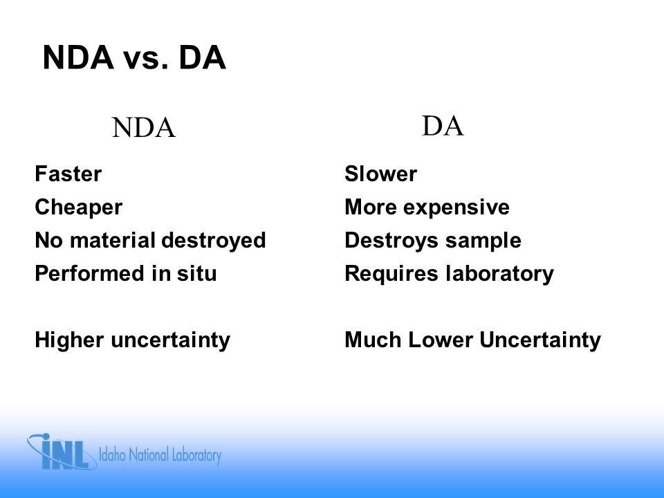 NDA vs.