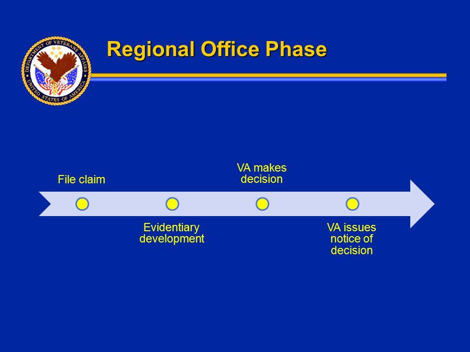 Regional Office Phase File claim Evidentiary development VA makes decision VA issues notice of decision