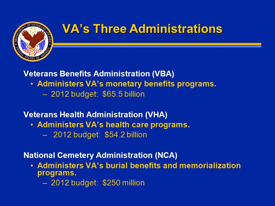 VA's Three Administrations Veterans Benefits Administration (VBA) Administers VA's monetary benefits programs. –2012 budget: $65.5 billion Veterans He