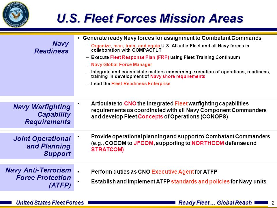 United States Fleet Forces Ready Fleet … Global Reach 3 NSA Second Fleet USFF Air Forces Command Submarine Forces Command Surface Forces Command Third Fleet Command Relationships CNIC Navy Component Commanders Force Providers Operational Fleets JFCOM CNO Regional Commanders Shore Installation Commanders ISIC + ADCONISIC + ADCON (FRTP) OPCON (CONUS) ADCON (FRTP) COCOM Regional Maintenance Centers Munitions Command Warfare Development Command Meteorology & Oceanography Command Board of Inspection and Survey Network Warfare Command Expeditionary Combat Command Service Providers Military Sealift Command NORTHCOMSTRATCOM ISIC + ADCON Supporting RESFOR ADDU Supporting SURFLANT AIRLANT COMPACFLT COMUSNAVEUR COMUSNAVCENT COMUSNAVSO NAVSPECWAR MSC NAVAFRICOM