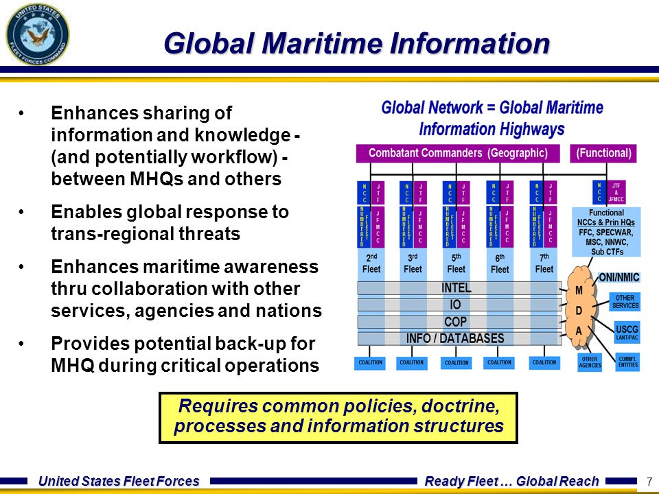 United States Fleet Forces Ready Fleet … Global Reach 7 Global Maritime Information Enhances sharing of information and knowledge - (and potentially w