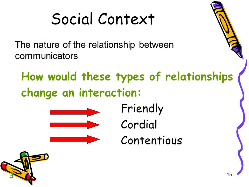 15 Social Context How would these types of relationships change an interaction: Friendly Cordial Contentious 3 The nature of the relationship between communicators