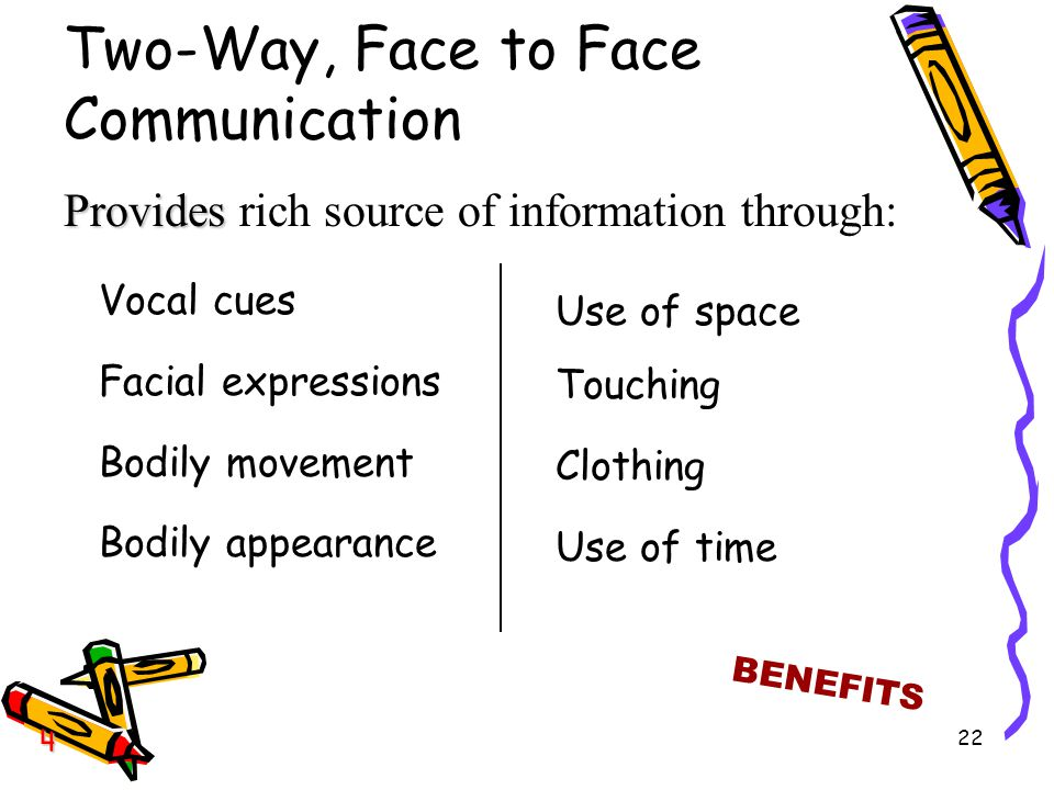 22 Two-Way, Face to Face Communication Vocal cues Facial expressions Bodily movement Bodily appearance Use of space Touching Clothing Use of time Provides Provides rich source of information through: 4 BENEFITS