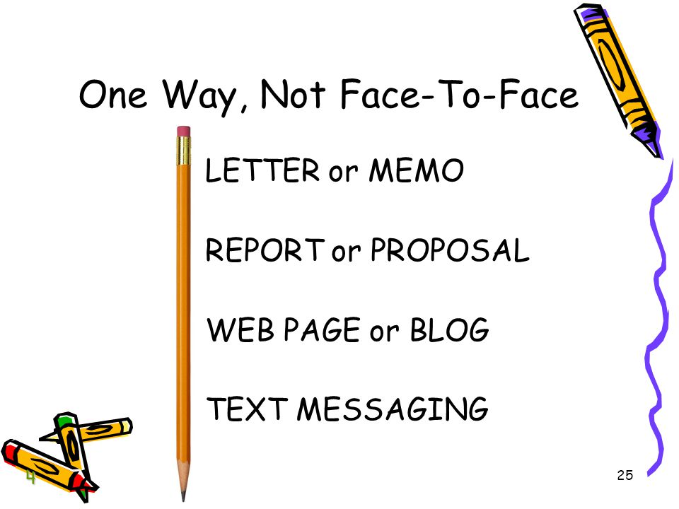 25 One Way, Not Face-To-Face LETTER or MEMO REPORT or PROPOSAL WEB PAGE or BLOG TEXT MESSAGING 4