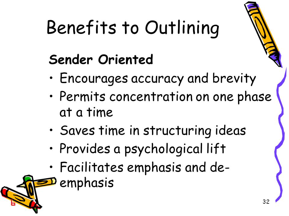 32 Benefits to Outlining Sender Oriented Encourages accuracy and brevity Permits concentration on one phase at a time Saves time in structuring ideas Provides a psychological lift Facilitates emphasis and de- emphasis 6