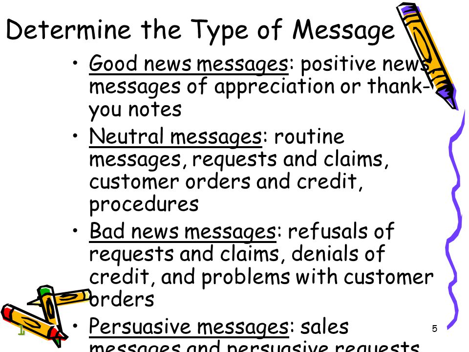 5 Determine the Type of Message Good news messages: positive news, messages of appreciation or thank- you notes Neutral messages: routine messages, requests and claims, customer orders and credit, procedures Bad news messages: refusals of requests and claims, denials of credit, and problems with customer orders Persuasive messages: sales messages and persuasive requests 1