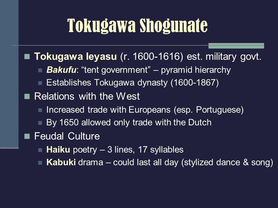 "Tokugawa Shogunate Tokugawa Ieyasu (r. 1600-1616) est. military govt. Bakufu: ""tent government"" – pyramid hierarchy Establishes Tokugawa dynasty (1600"