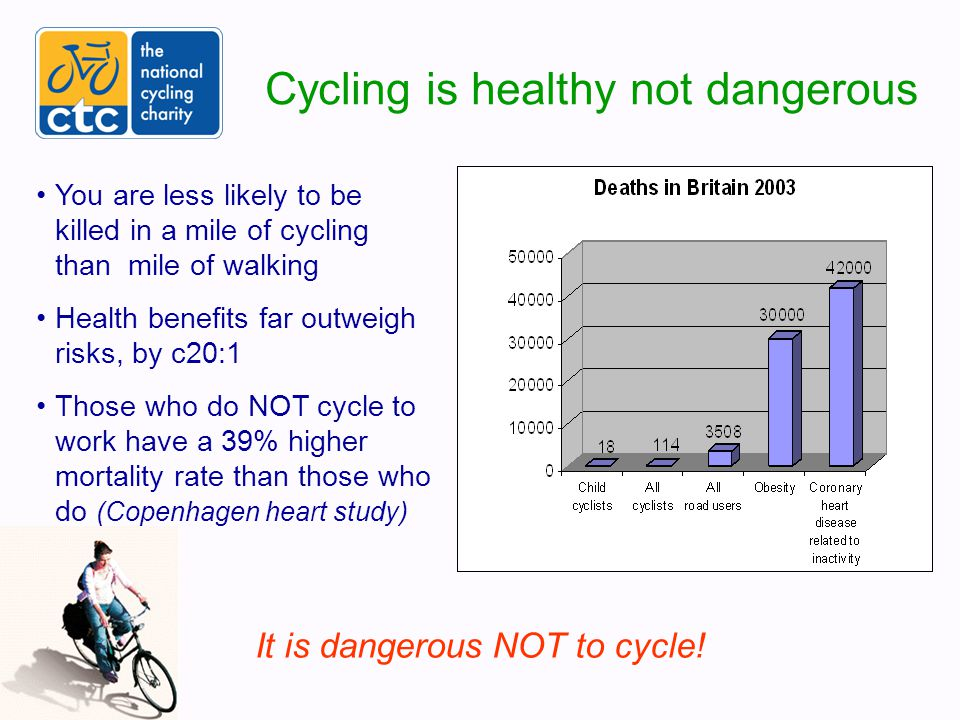 Cycle safety: a holistic perspective Roger Geffen Campaigns and Policy Director CTC, the national cyclists' organisation How to deliver More and Safer Cycling