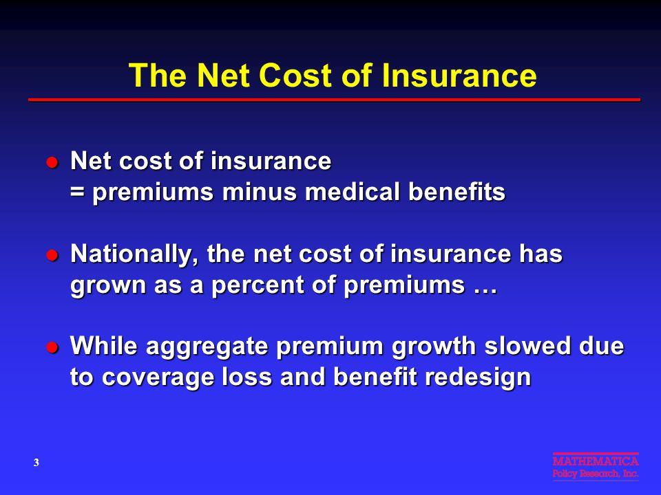 The Net Cost of Insurance Net cost of insurance = premiums minus medical benefits Net cost of insurance = premiums minus medical benefits Nationally,