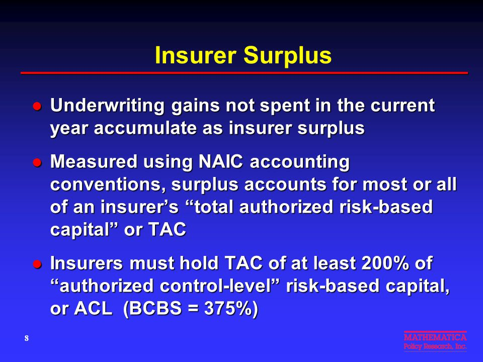 Insurer Surplus Underwriting gains not spent in the current year accumulate as insurer surplus Underwriting gains not spent in the current year accumulate as insurer surplus Measured using NAIC accounting conventions, surplus accounts for most or all of an insurer's total authorized risk-based capital or TAC Measured using NAIC accounting conventions, surplus accounts for most or all of an insurer's total authorized risk-based capital or TAC Insurers must hold TAC of at least 200% of authorized control-level risk-based capital, or ACL (BCBS = 375%) Insurers must hold TAC of at least 200% of authorized control-level risk-based capital, or ACL (BCBS = 375%) 8