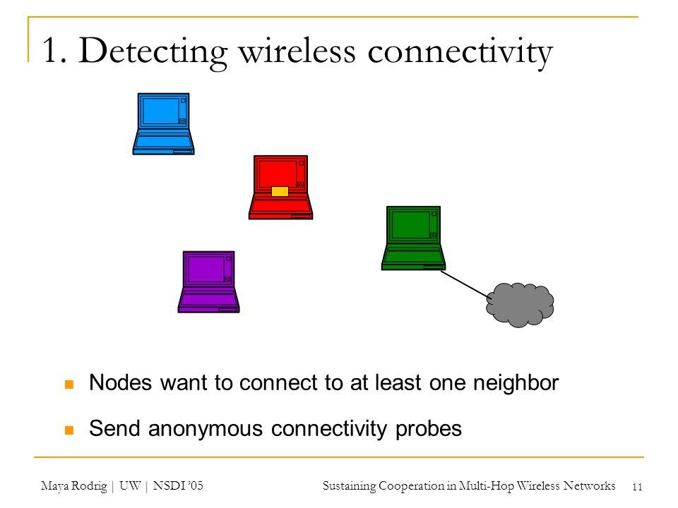 Maya Rodrig | UW | NSDI '05 Sustaining Cooperation in Multi-Hop Wireless Networks 11 1.