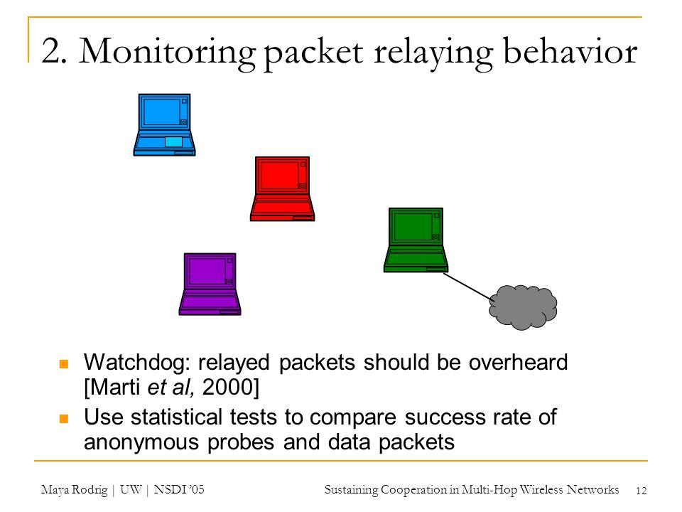 Maya Rodrig | UW | NSDI '05 Sustaining Cooperation in Multi-Hop Wireless Networks 12 2. Monitoring packet relaying behavior Watchdog: relayed packets