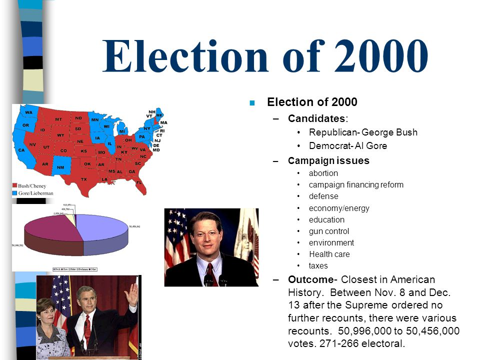 Election of 2000 n Election of 2000 –Candidates: Republican- George Bush Democrat- Al Gore –Campaign issues abortion campaign financing reform defense economy/energy education gun control environment Health care taxes –Outcome- Closest in American History.