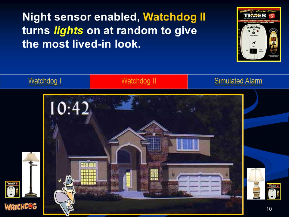 10 Night sensor enabled, Watchdog II turns lights on at random to give the most lived-in look. Watchdog IWatchdog IISimulated Alarm