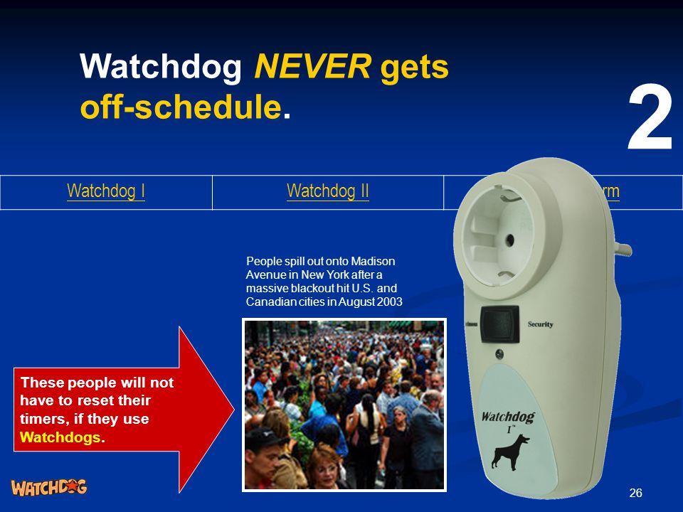 26 Watchdog NEVER gets off-schedule.