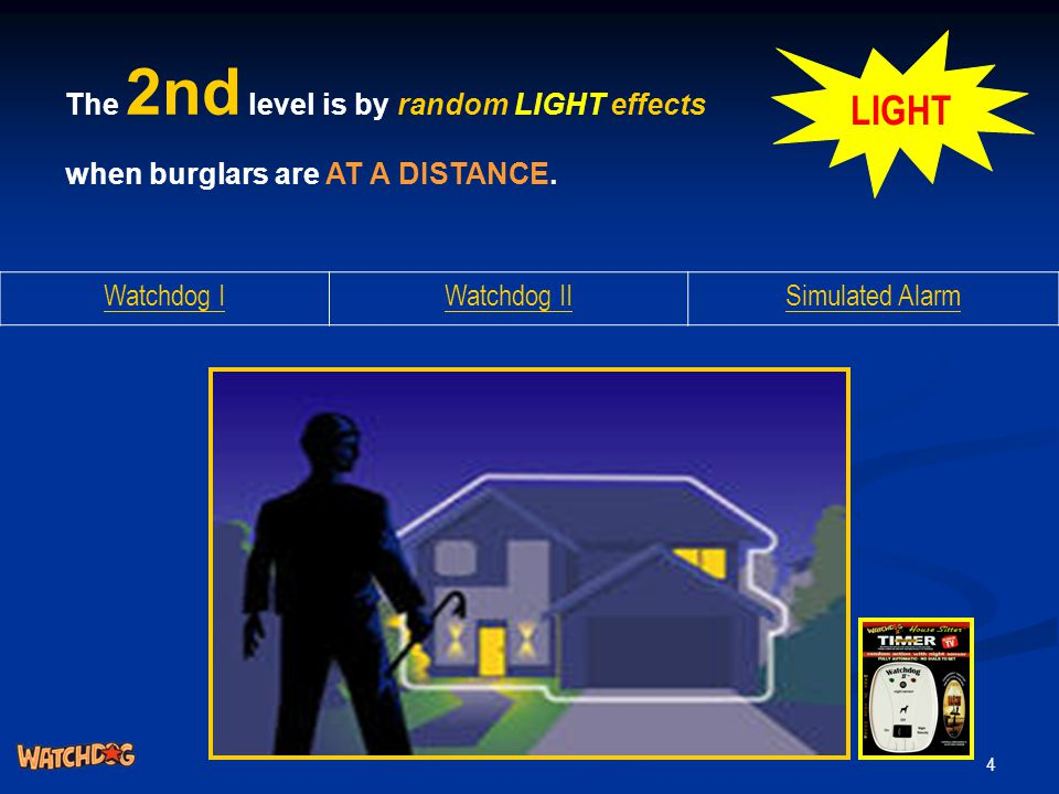 4 The 2nd level is by random LIGHT effects when burglars are AT A DISTANCE. LIGHT Watchdog IWatchdog IISimulated Alarm