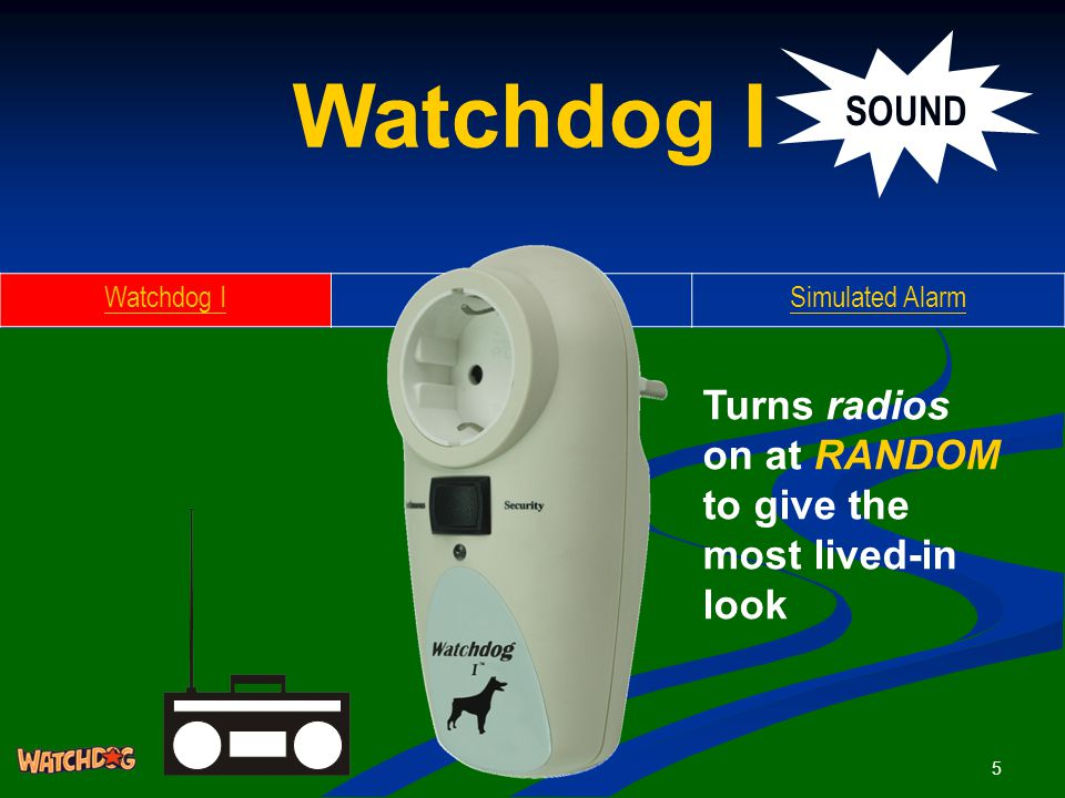 5 Watchdog I Watchdog IISimulated Alarm Turns radios on at RANDOM to give the most lived-in look SOUND