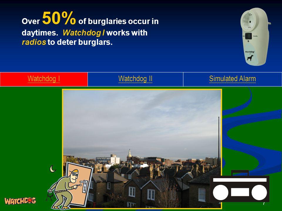 7 Over 50% of burglaries occur in daytimes. Watchdog I works with radios to deter burglars. Watchdog IWatchdog IISimulated Alarm
