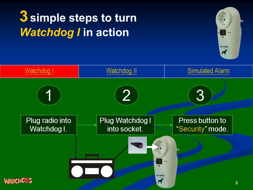8 3 simple steps to turn Watchdog I in action Watchdog IWatchdog IISimulated Alarm 123 Plug radio into Watchdog I.