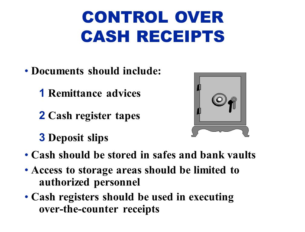 Documents should include: 1 Remittance advices 2 Cash register tapes 3 Deposit slips Cash should be stored in safes and bank vaults Access to storage
