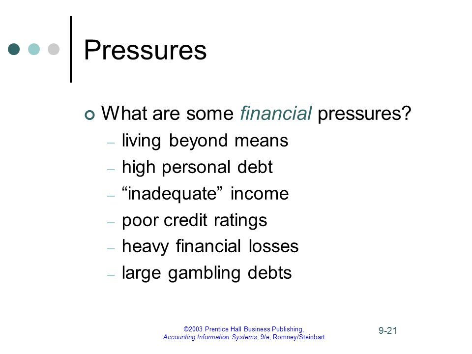 ©2003 Prentice Hall Business Publishing, Accounting Information Systems, 9/e, Romney/Steinbart 9-21 Pressures What are some financial pressures? – liv