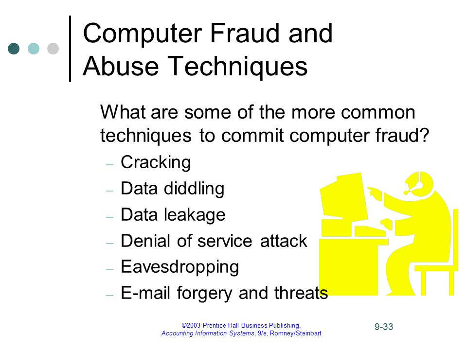 ©2003 Prentice Hall Business Publishing, Accounting Information Systems, 9/e, Romney/Steinbart 9-33 Computer Fraud and Abuse Techniques What are some