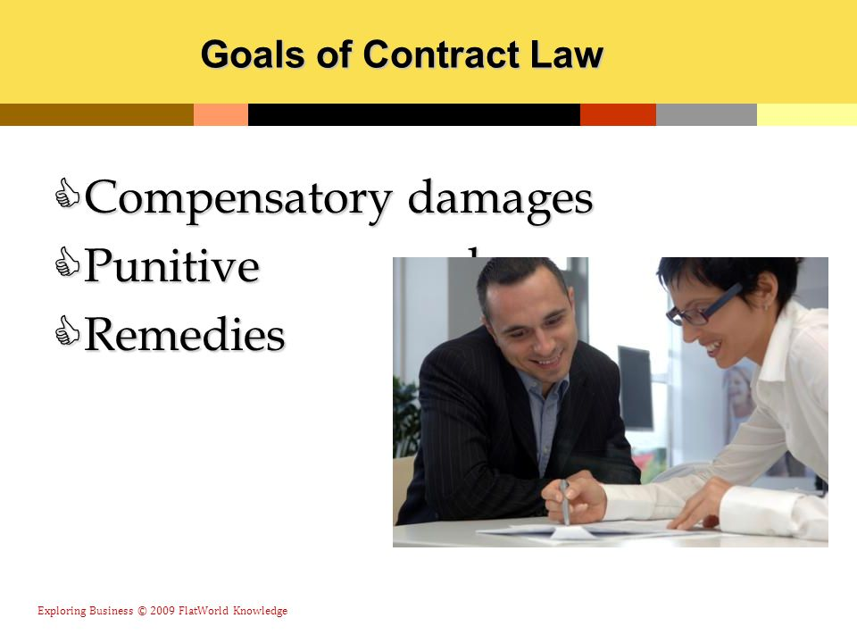 Goals of Contract Law  Compensatory damages  Punitive damages  Remedies for breach Exploring Business © 2009 FlatWorld Knowledge