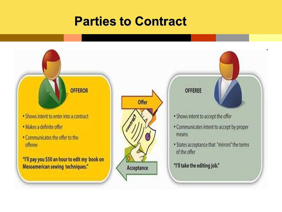 Parties to Contract