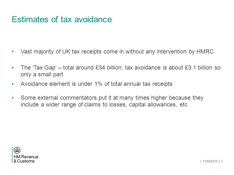 | 11/05/2015 | 3 Estimates of tax avoidance Vast majority of UK tax receipts come in without any intervention by HMRC The 'Tax Gap' – total around £34 billion; tax avoidance is about £3.1 billion so only a small part Avoidance element is under 1% of total annual tax receipts Some external commentators put it at many times higher because they include a wider range of claims to losses, capital allowances, etc