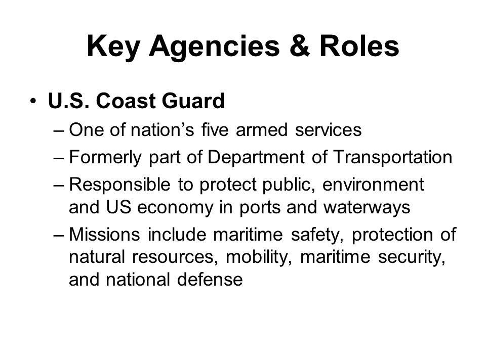Key Agencies & Roles U.S.