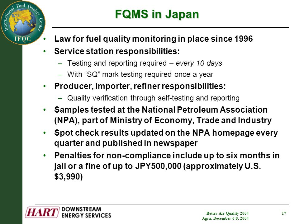 Better Air Quality 2004 Agra, December 6-8, 2004 17 FQMS in Japan Law for fuel quality monitoring in place since 1996 Service station responsibilities: –Testing and reporting required – every 10 days –With SQ mark testing required once a year Producer, importer, refiner responsibilities: –Quality verification through self-testing and reporting Samples tested at the National Petroleum Association (NPA), part of Ministry of Economy, Trade and Industry Spot check results updated on the NPA homepage every quarter and published in newspaper Penalties for non-compliance include up to six months in jail or a fine of up to JPY500,000 (approximately U.S.