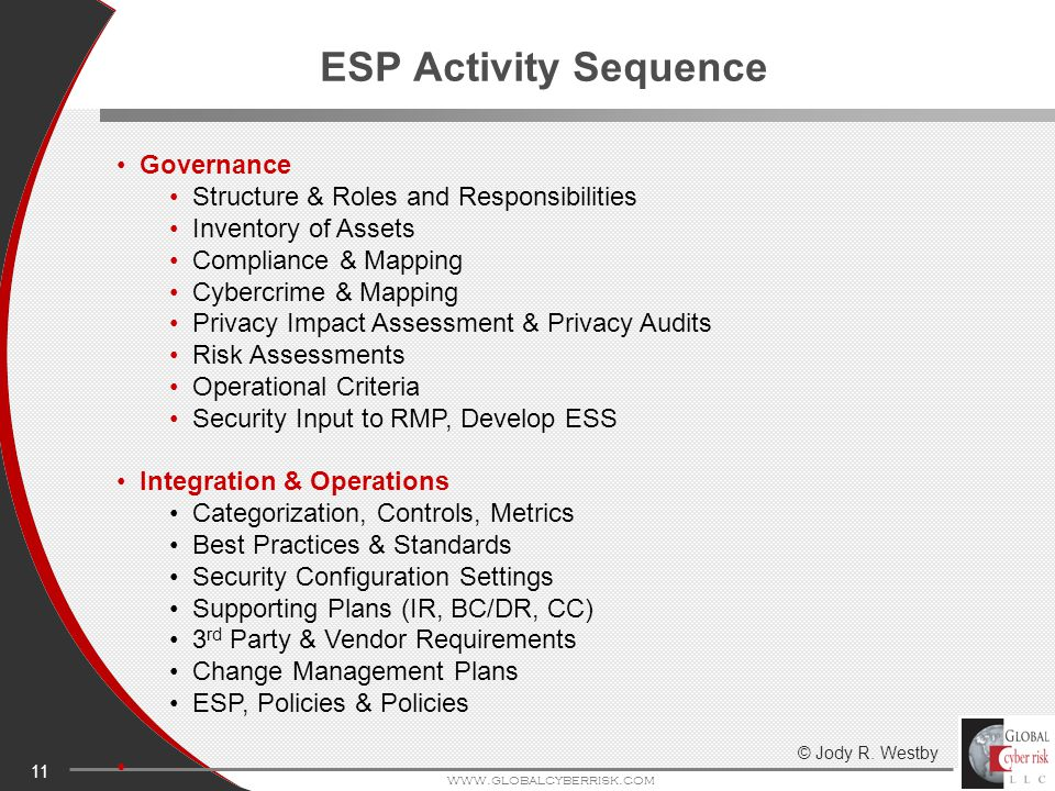 11 www.globalcyberrisk.com ESP Activity Sequence Governance Structure & Roles and Responsibilities Inventory of Assets Compliance & Mapping Cybercrime