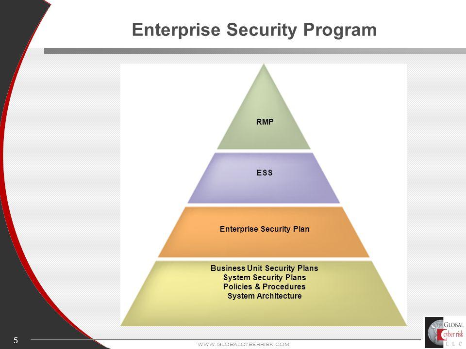 5 www.globalcyberrisk.com Enterprise Security Program RMP ESS Enterprise Security Plan Business Unit Security Plans System Security Plans Policies & P