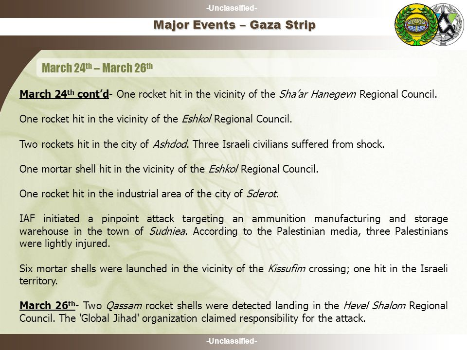 -Unclassified- Major Events – Gaza Strip March 24 th – March 26 th March 24 th cont'd- One rocket hit in the vicinity of the Sha'ar Hanegevn Regional Council.