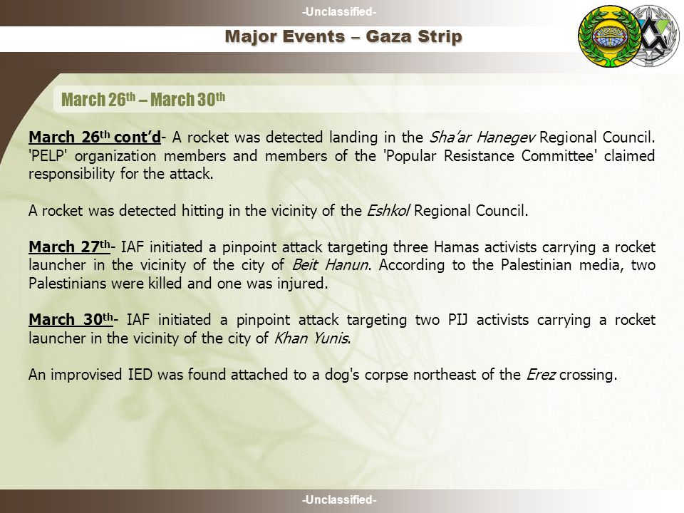 -Unclassified- Major Events – Gaza Strip March 26 th – March 30 th March 26 th cont'd- A rocket was detected landing in the Sha'ar Hanegev Regional Council.