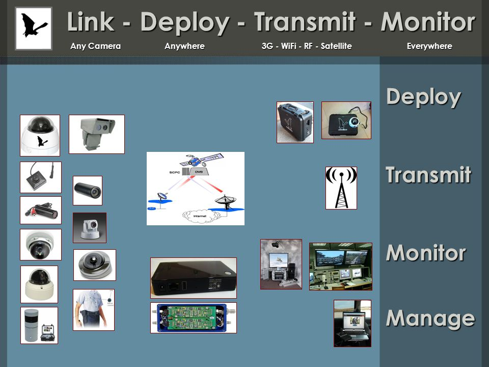 Link - Deploy - Transmit - Monitor Link - Deploy - Transmit - Monitor DeployTransmitMonitor Manage Manage Any Camera Anywhere 3G - WiFi - RF - Satellite Everywhere