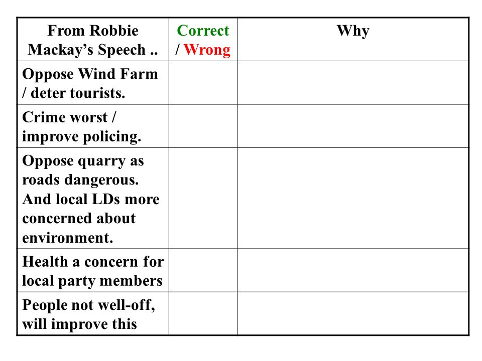 From Robbie Mackay's Speech.. Correct / Wrong Why Oppose Wind Farm / deter tourists.