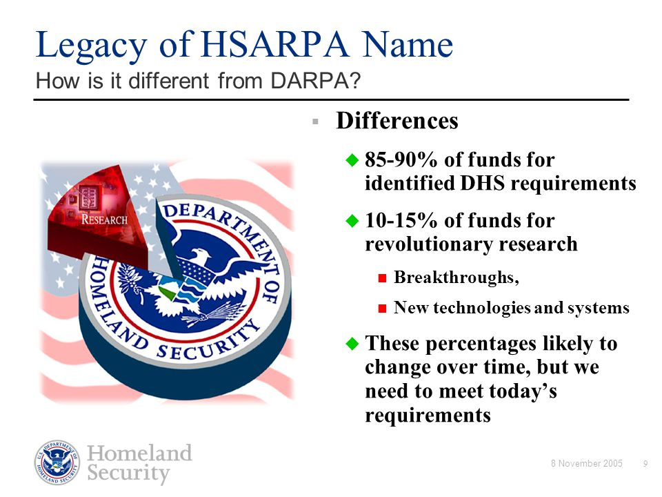 8 November 20059 Legacy of HSARPA Name How is it different from DARPA?  Differences  85-90% of funds for identified DHS requirements  10-15% of fun