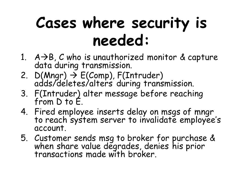 Security Goals (CIA) Integrity (真確性) Confidentiality (機密性) Availability (可取用性)