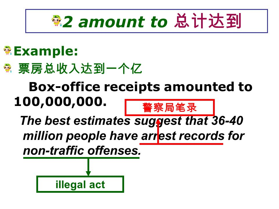 illegal act The best estimates suggest that 36-40 million people have arrest records for non-traffic offenses.