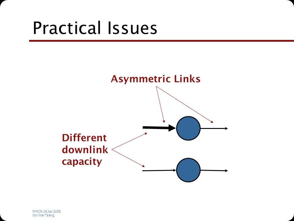 MMCN 19 Jan 2005 Ooi Wei Tsang Practical Issues Asymmetric Links Different downlink capacity