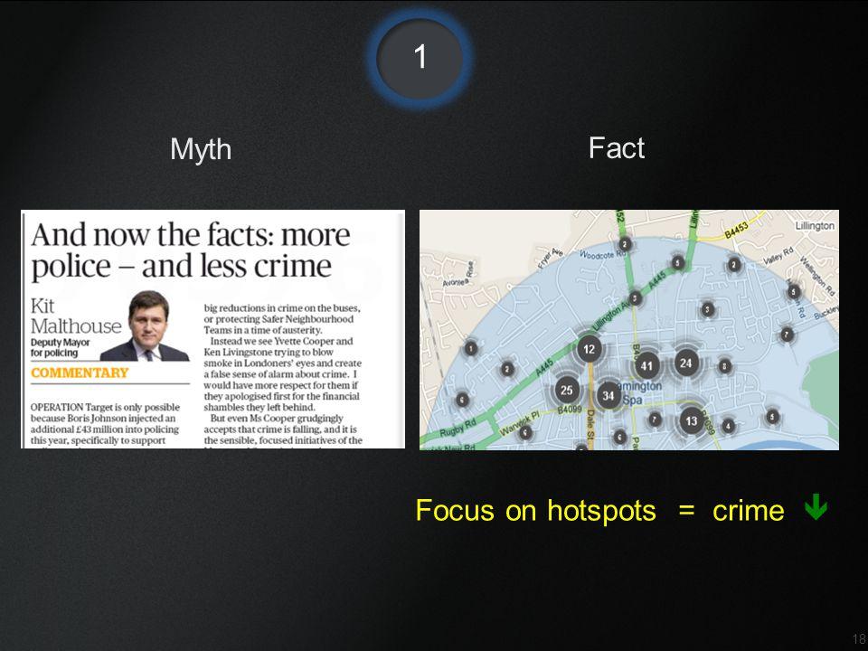 Confidential 18 1 Focus on hotspots = crime  Myth Fact
