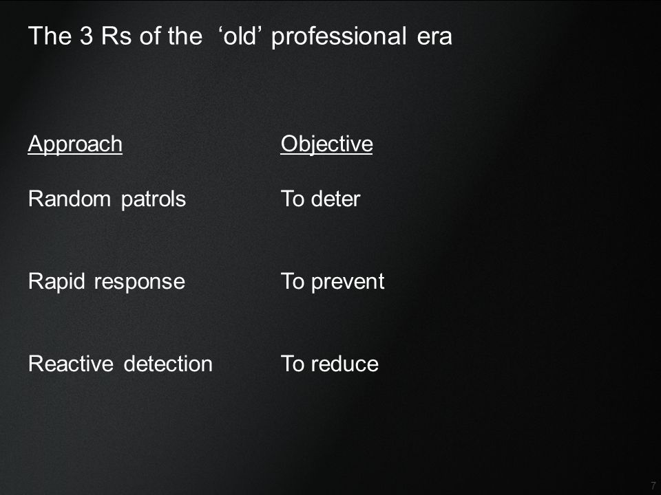 Confidential 7 The 3 Rs of the 'old' professional era The end of the 'old' professional era Approach Random patrols Rapid response Reactive detection