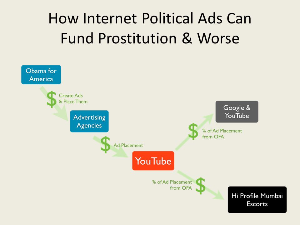 How Internet Political Ads Can Fund Prostitution & Worse