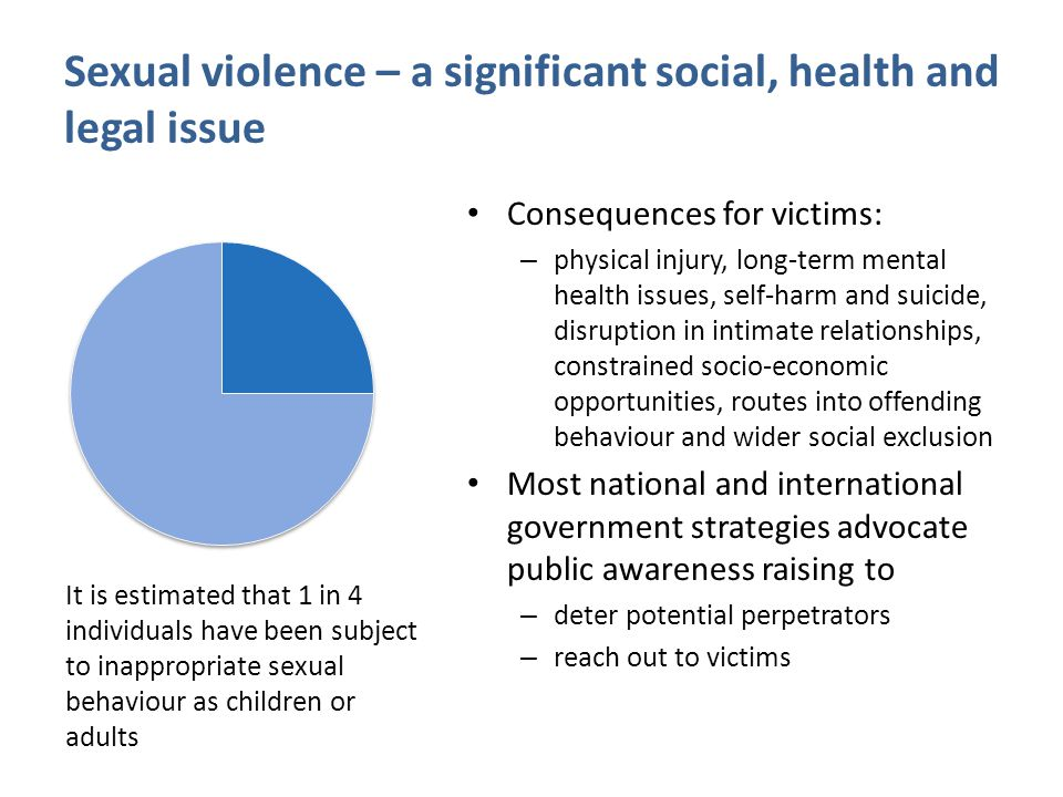Sexual violence – a significant social, health and legal issue Consequences for victims: – physical injury, long-term mental health issues, self-harm and suicide, disruption in intimate relationships, constrained socio-economic opportunities, routes into offending behaviour and wider social exclusion Most national and international government strategies advocate public awareness raising to – deter potential perpetrators – reach out to victims It is estimated that 1 in 4 individuals have been subject to inappropriate sexual behaviour as children or adults